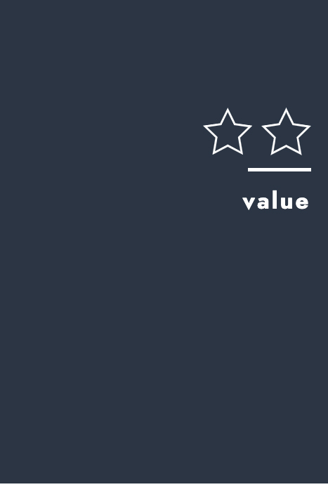 bonusmiles Status-Level | Value